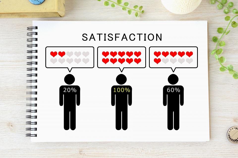 顧客満足度(CS)