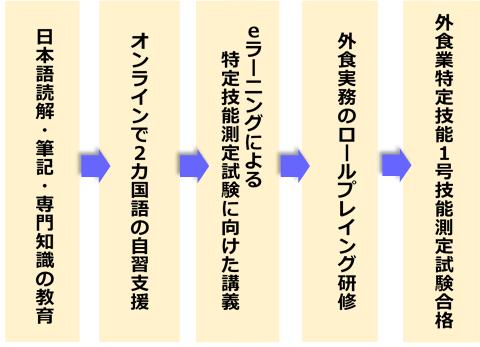 f:id:tentsu_media:20191203141339p:plain