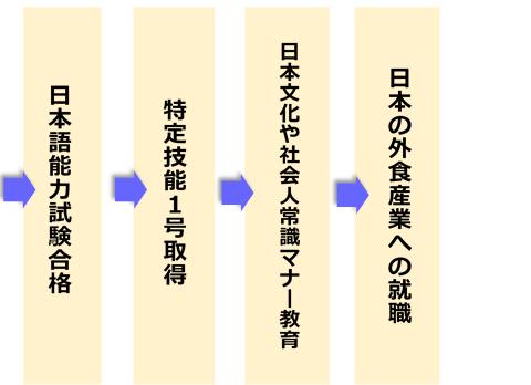 f:id:tentsu_media:20191203141353p:plain