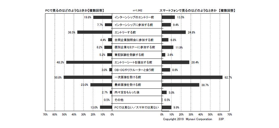 f:id:tentsu_media:20191204144849j:plain