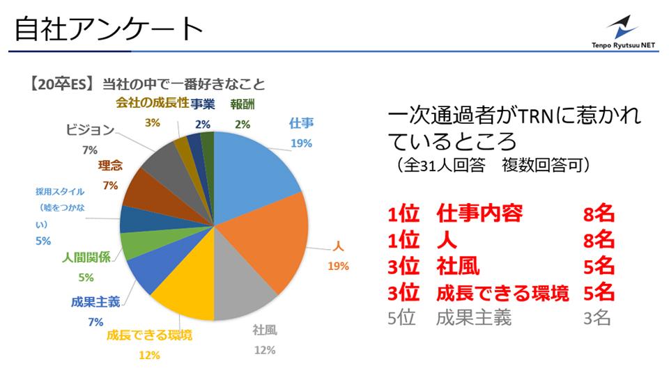 f:id:tentsu_media:20191204153215j:plain