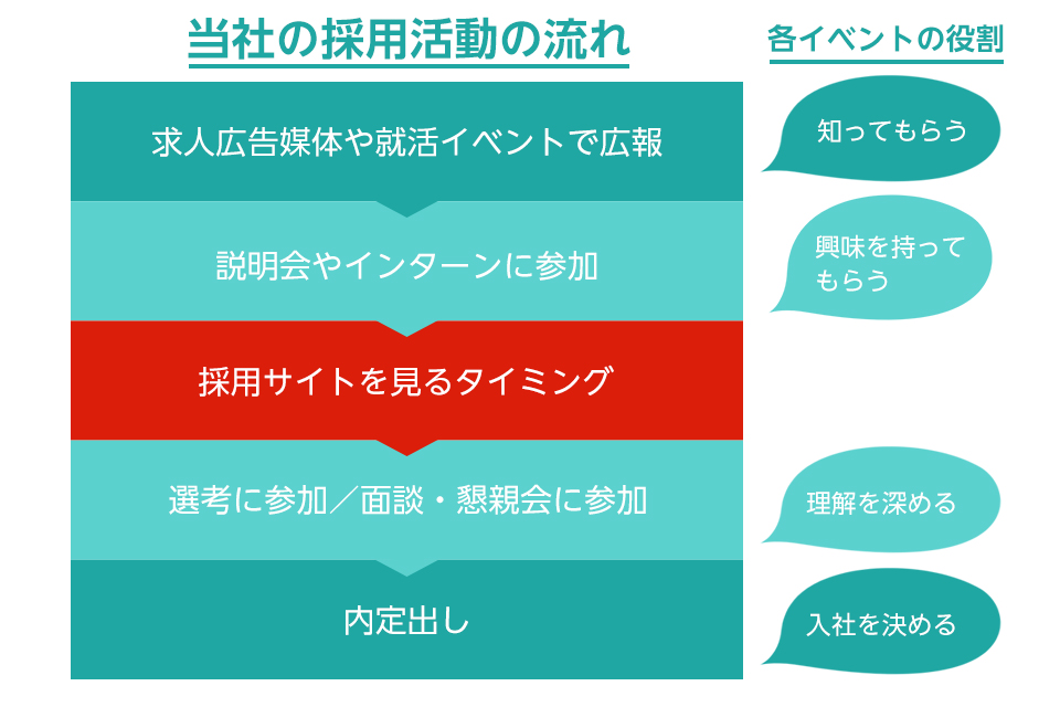 f:id:tentsu_media:20191206183218j:plain