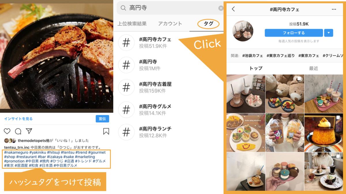 f:id:tentsu_media:20191220135236p:plain