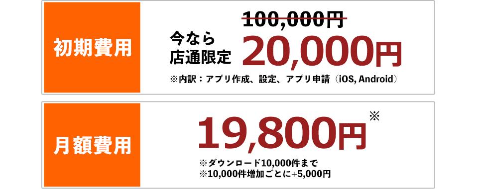 店通限定特典オリジナルアプリ作成初期費用20,000円