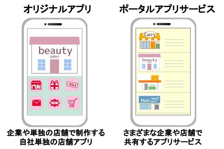 オリジナルアプリとポータルアプリサービスの違い