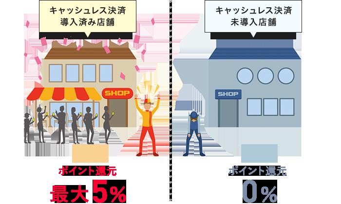 f:id:tentsu_media:20200206132910p:plain