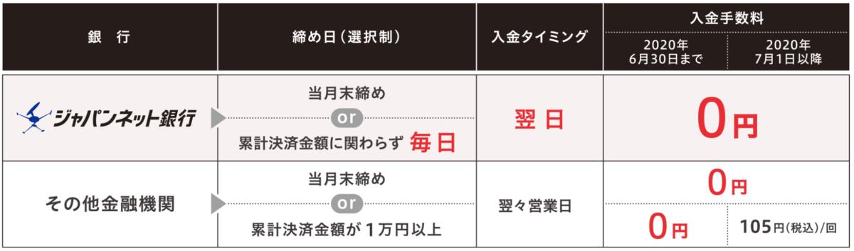 f:id:tentsu_media:20200206172146p:plain