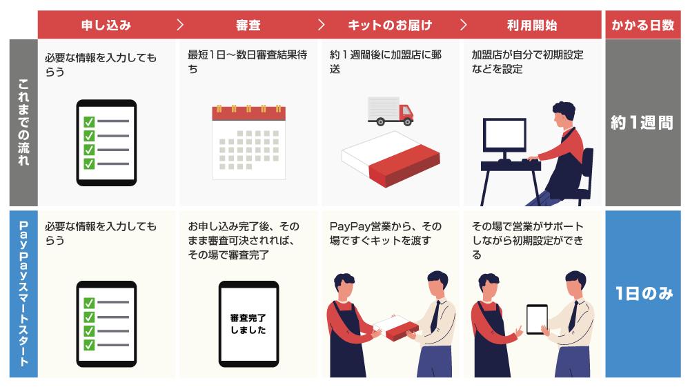 f:id:tentsu_media:20200206183202p:plain
