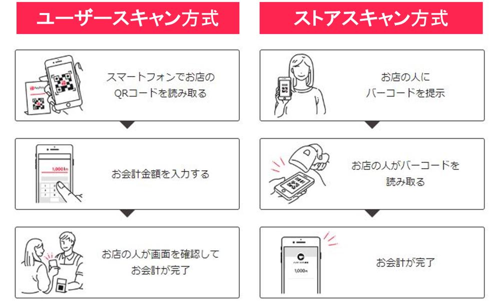 f:id:tentsu_media:20200210144621p:plain