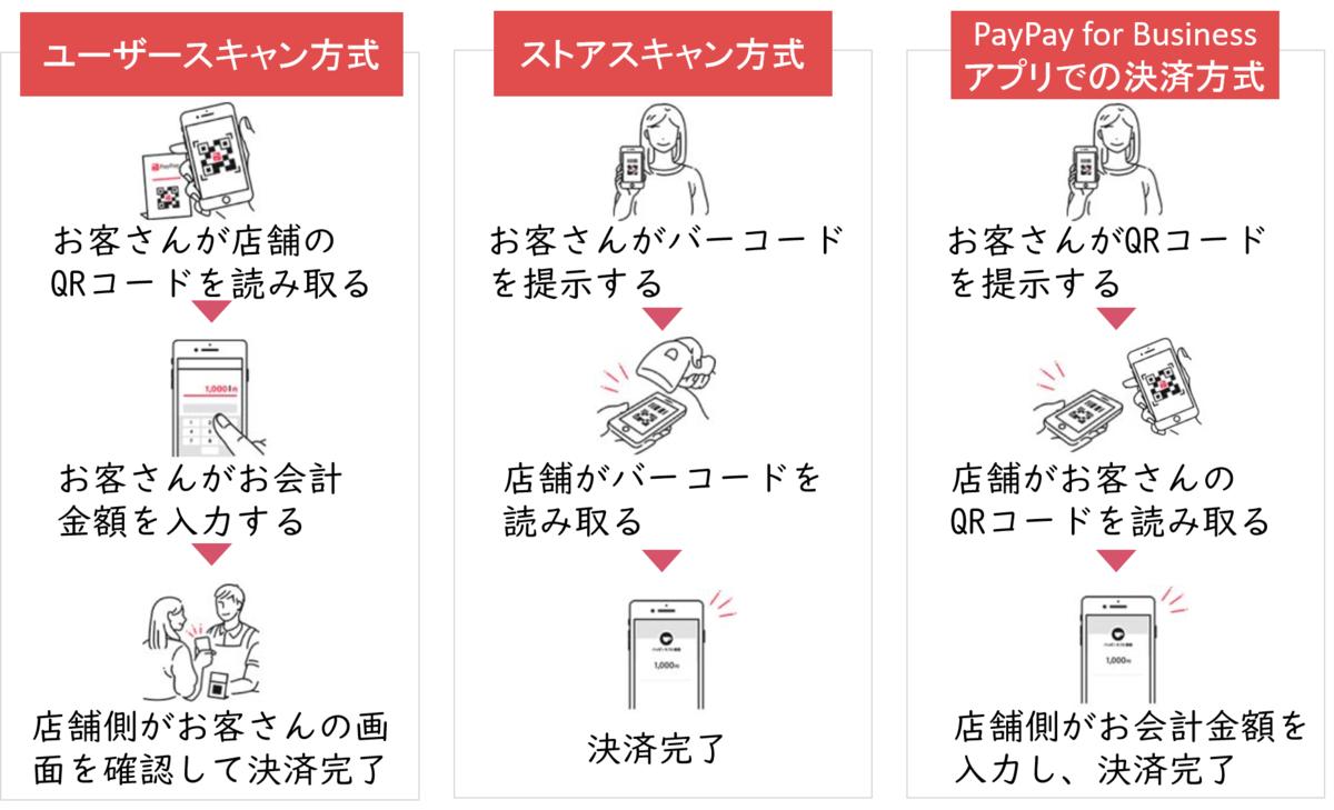 f:id:tentsu_media:20200312143838p:plain