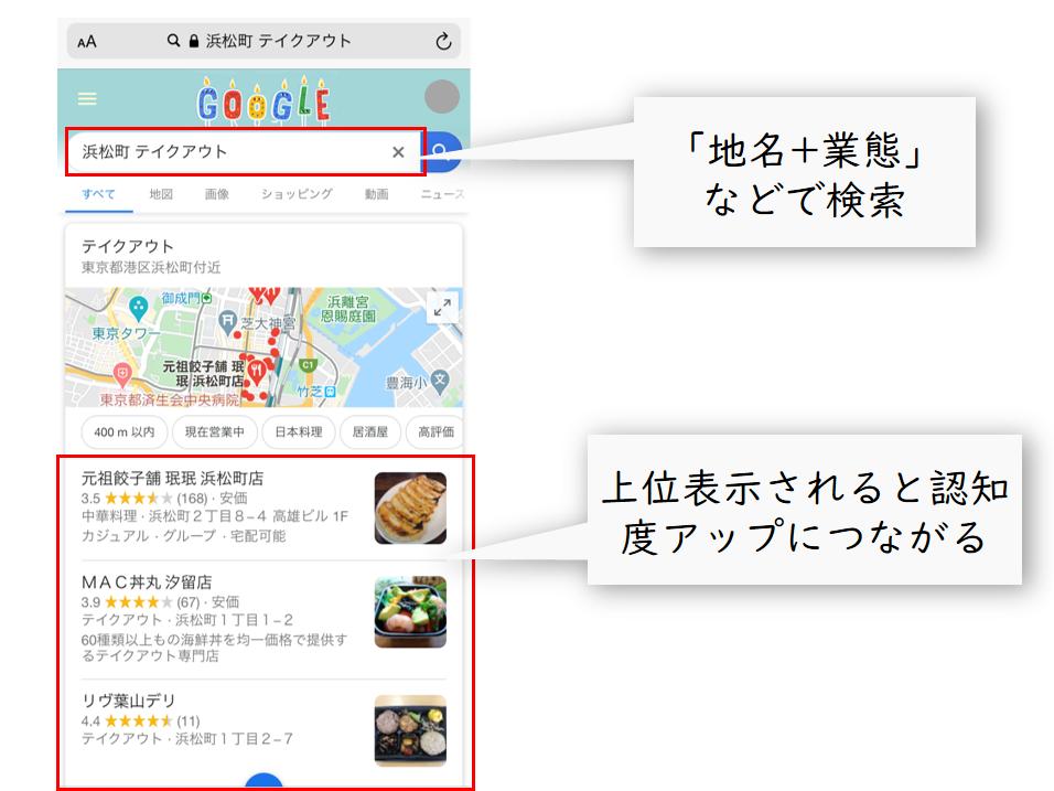 f:id:tentsu_media:20200413185419p:plain
