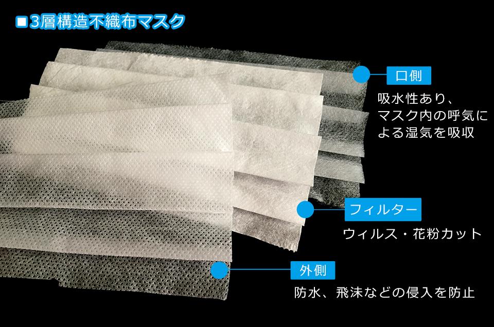 f:id:tentsu_media:20200422115821j:plain