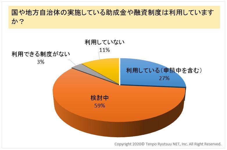 f:id:tentsu_media:20200521172240j:plain
