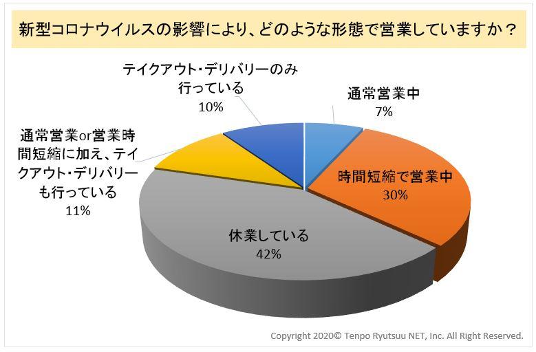 f:id:tentsu_media:20200521172322j:plain