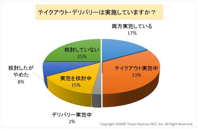 f:id:tentsu_media:20200521175212j:plain