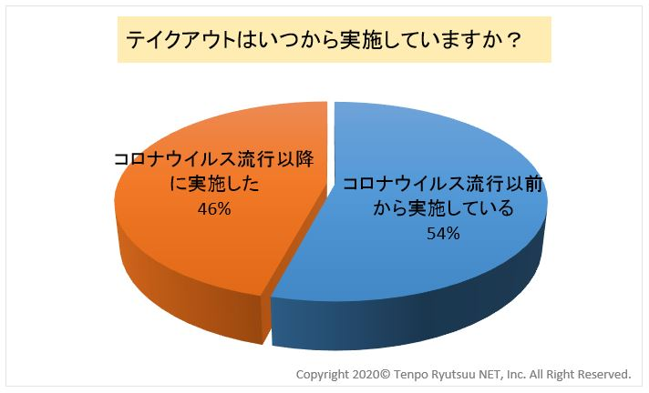 f:id:tentsu_media:20200521175215j:plain