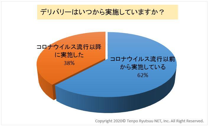 f:id:tentsu_media:20200521175218j:plain
