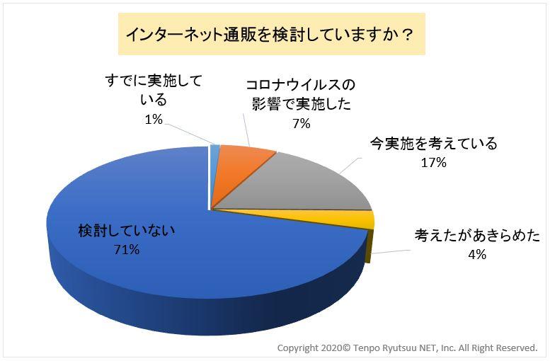 f:id:tentsu_media:20200521183959j:plain