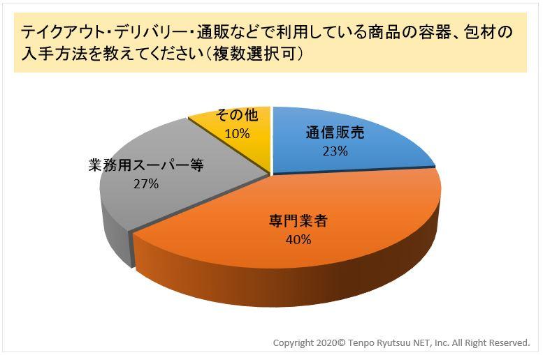f:id:tentsu_media:20200521184131j:plain