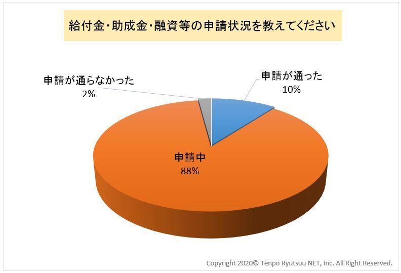 f:id:tentsu_media:20200526120422j:plain