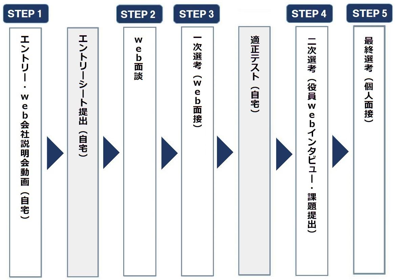 f:id:tentsu_media:20200528124300j:plain