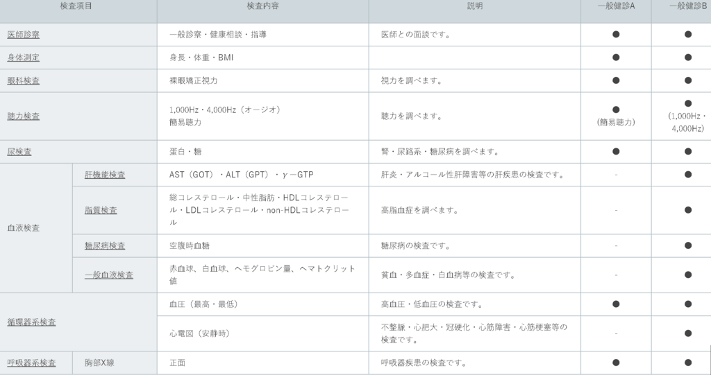 f:id:tentsumakazoku:20180813174403p:plain
