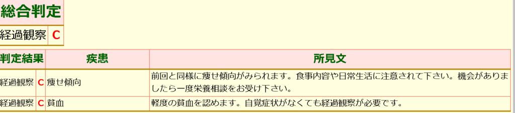 f:id:tentsumakazoku:20180813174639p:plain