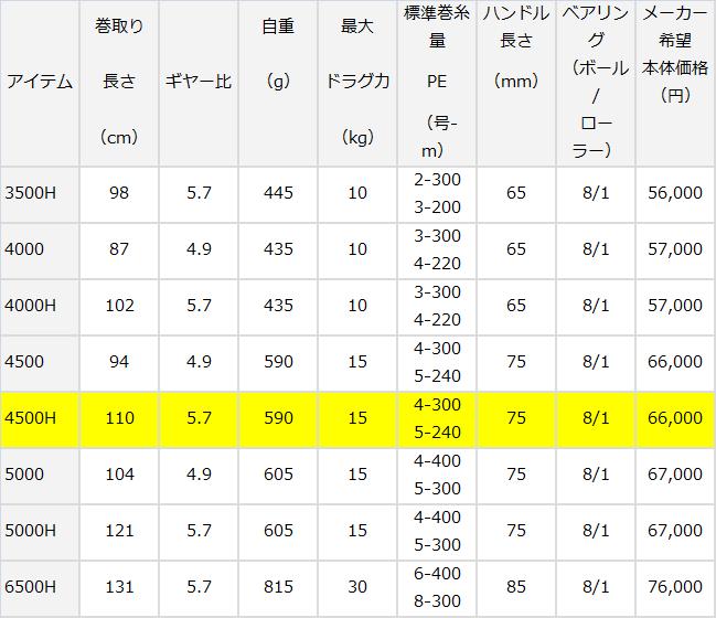 f:id:tepe1215:20181101232333p:plain