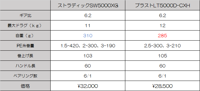 f:id:tepe1215:20181102161428p:plain