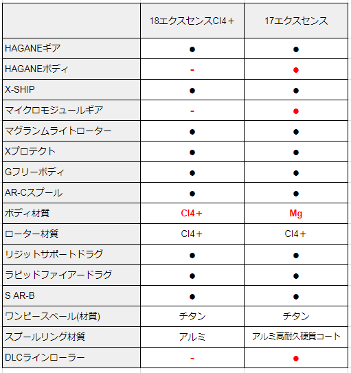 f:id:tepe1215:20181211154058p:plain