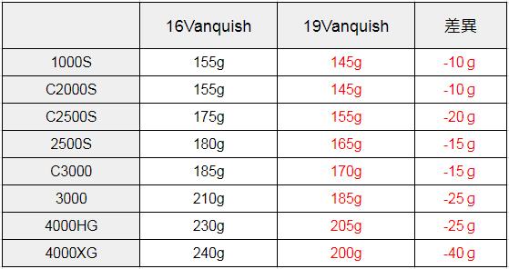 f:id:tepe1215:20190112162522p:plain