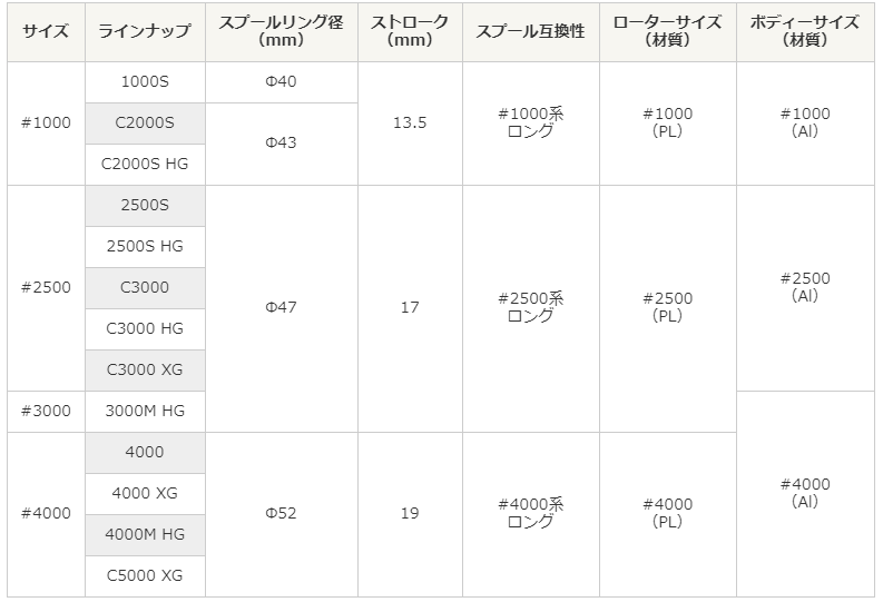 f:id:tepe1215:20190525104347p:plain