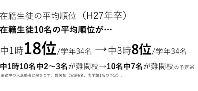 f:id:teppei1024:20180626143315p:plain