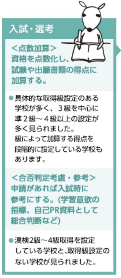 f:id:teppei1024:20180719085033p:plain