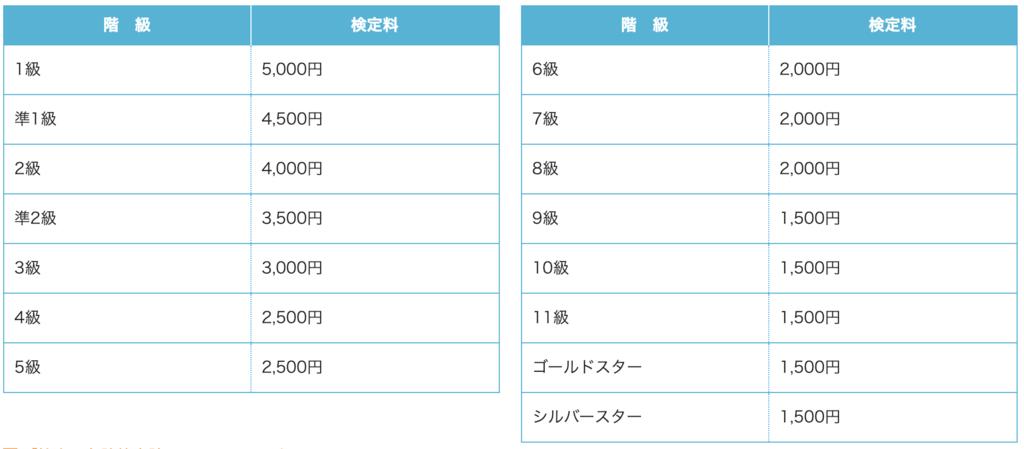 f:id:teppei1024:20190111111831p:plain
