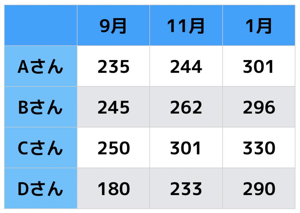 f:id:teppei1024:20190123221439p:plain