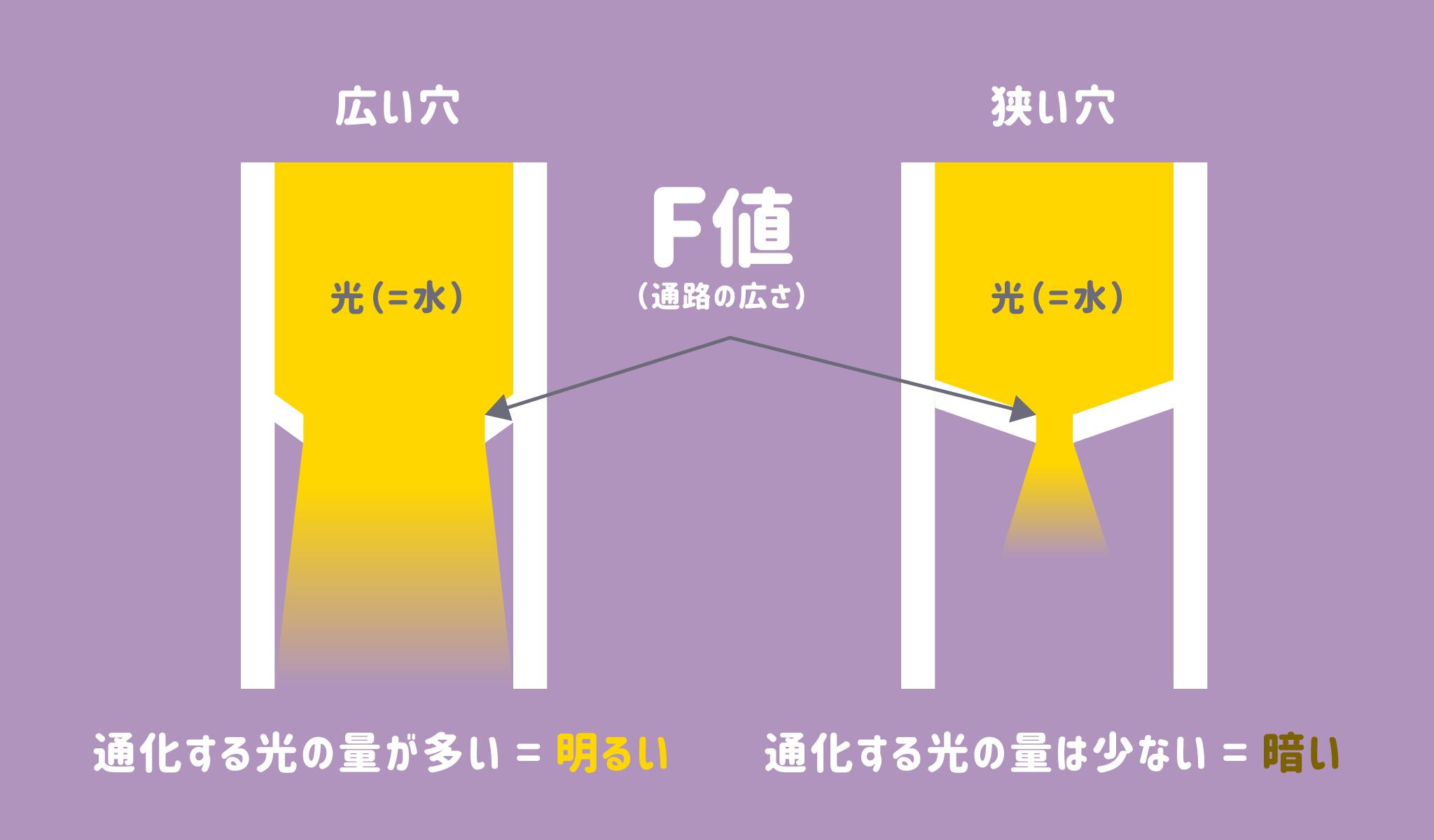 f:id:teppex0412:20191101225858j:plain