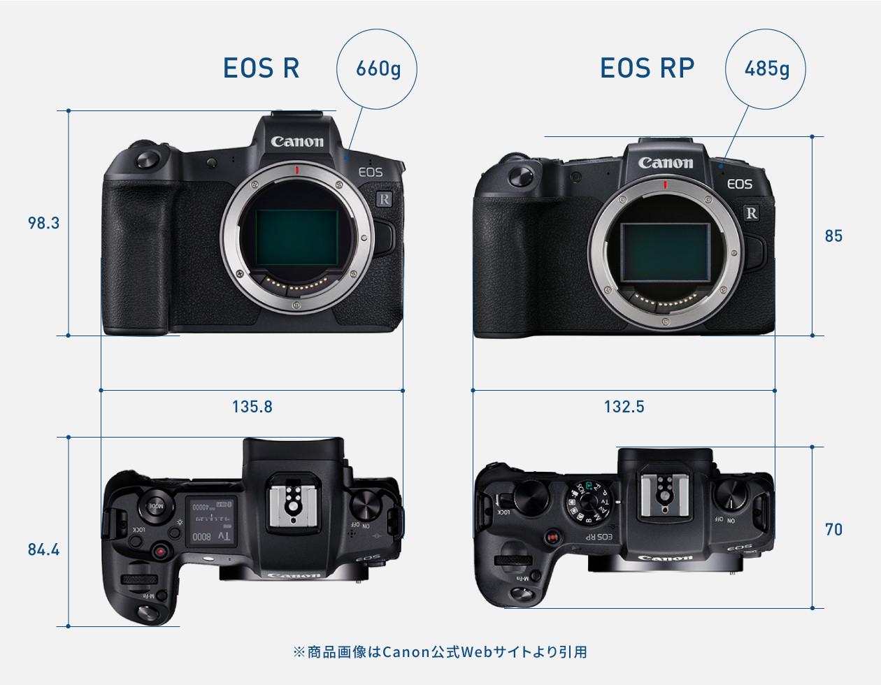 EOS RとRPのサイズ比較