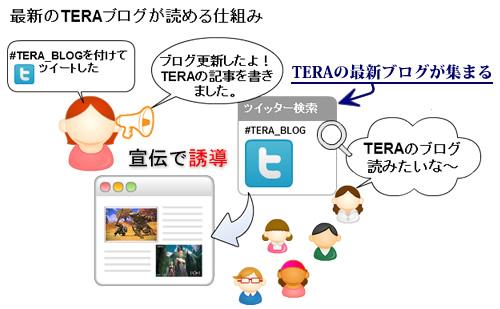 f:id:teppochan:20110210081747j:image