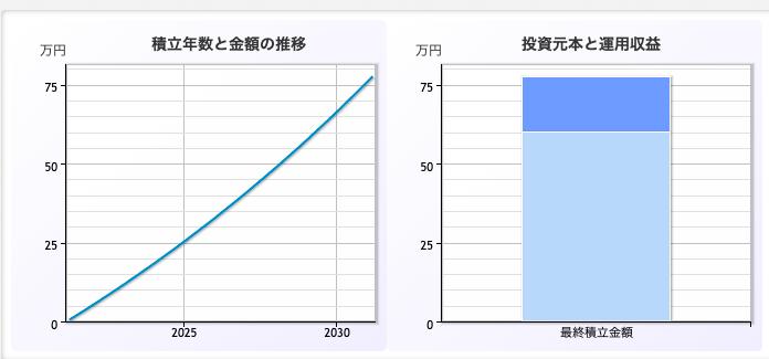 f:id:tera004:20210410232005p:plain