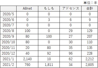 f:id:tera0901:20210227120458p:plain