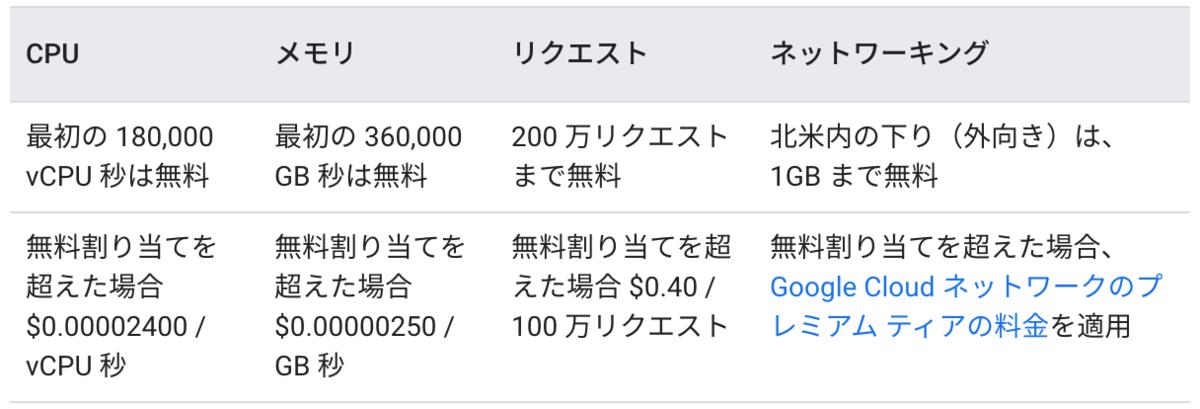 f:id:tera_chan3700:20200618212128p:plain