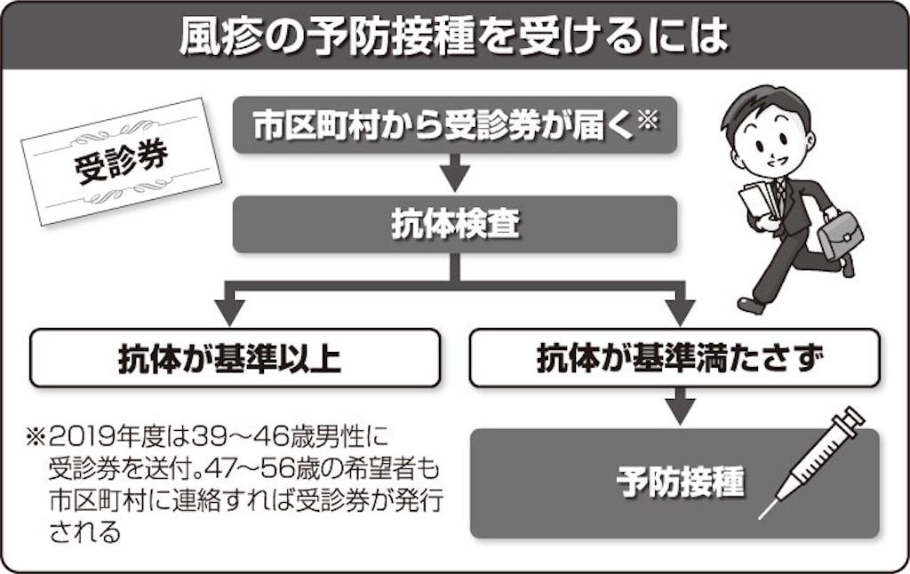f:id:terada164:20190211213208j:image