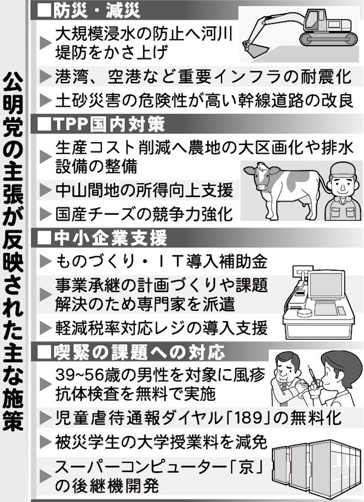 f:id:terada164:20190213001918j:image