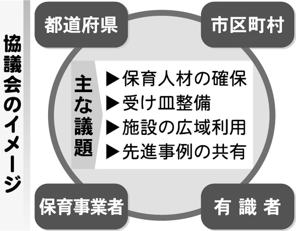 f:id:terada164:20190408224750j:image