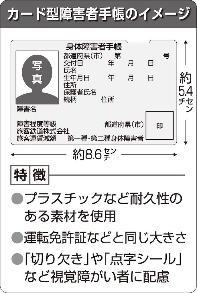 f:id:terada164:20190523231843j:image