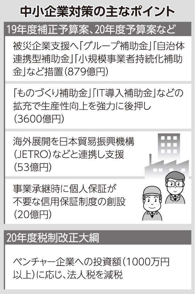 f:id:terada164:20200106231815j:image