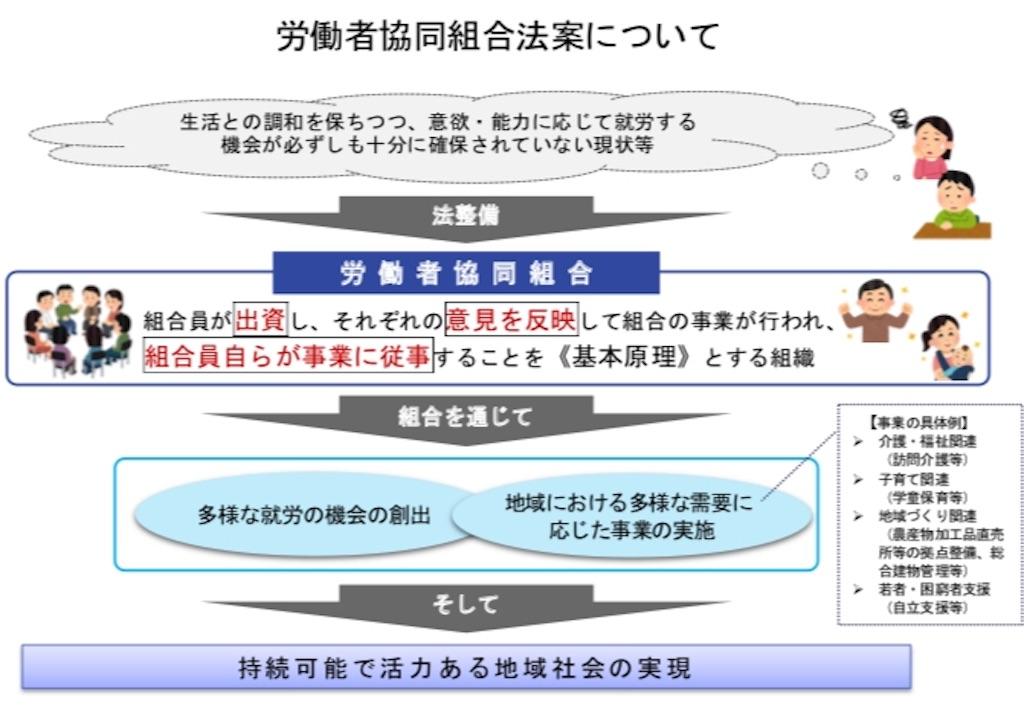 f:id:terada164:20200618205320j:image