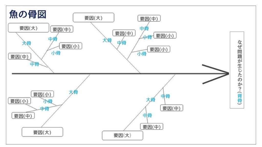 f:id:terada164:20200727015844p:image