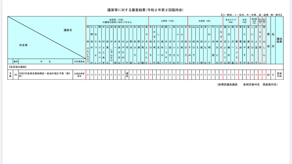 f:id:terada164:20200730002015p:image